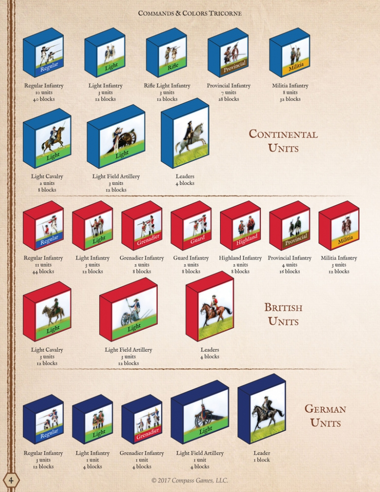 HEXASIM-Commands & Colors Tricorne: The American Revolution